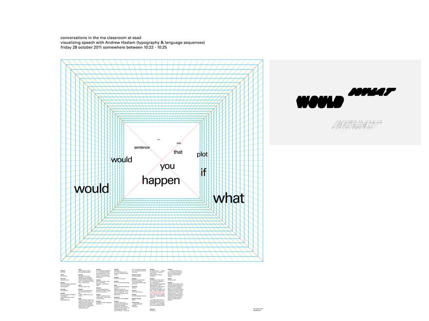 Print : Visible Language
